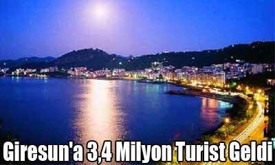 Giresun a 3,4 Milyon Turist Geldi